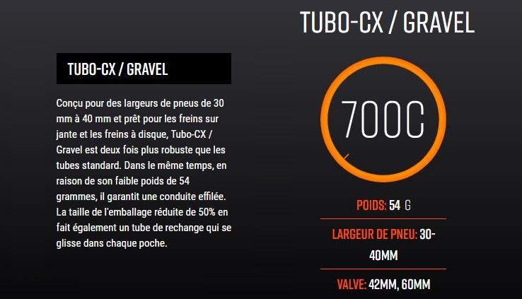 Tubolito Cx Gravel